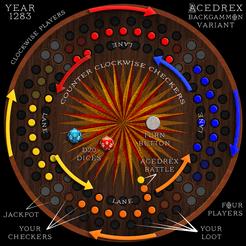 Acedrex Backgammon