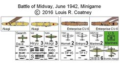 Battle of Midway, June 1942: Minigame