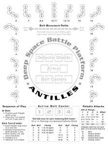 Battle Platform Antilles