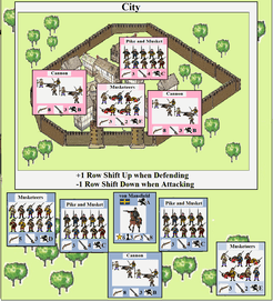 By Fire and Sword: A Solitaire Game of the Thirty Years War (1618-1648)