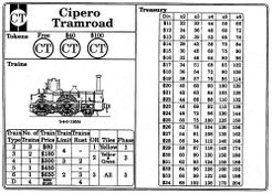 Cipero Tramroad