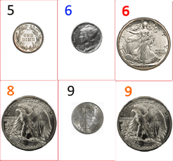 Classic Coins of the 20th Century