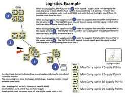 Death Ride Kursk: Advanced CSS Logistics