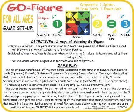 Go=Figure
