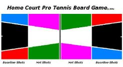 Homecourt Tennis