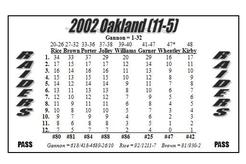 Index Pro Football 2002