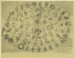 Jeu de la Sphère ou de l'Universe, selon Tycho Brahe