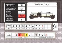Legend: History of 1000 Miglia – 1928 Chrysler Type 72