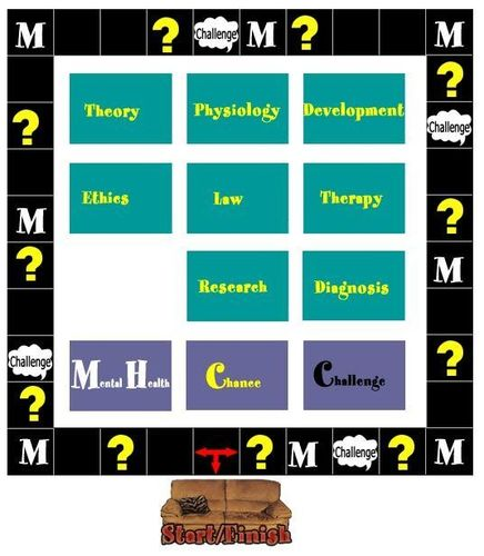 Practice: The Psychology Licensing Preparation Game