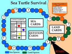 Sea Turtle Survival