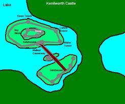 Siege of Kenilworth Castle (1266)