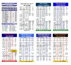 Statis Pro Baseball Advanced