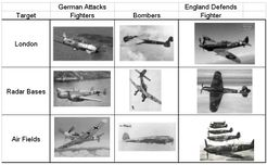 The Few: Battle of Britain