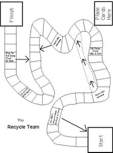 The Recycle Team